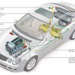 Mercedes Classe E 200 NGT: anche il lusso sceglie il metano